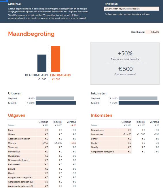 Maandbegroting en jaarbegroting maken met Google Spreadsheets